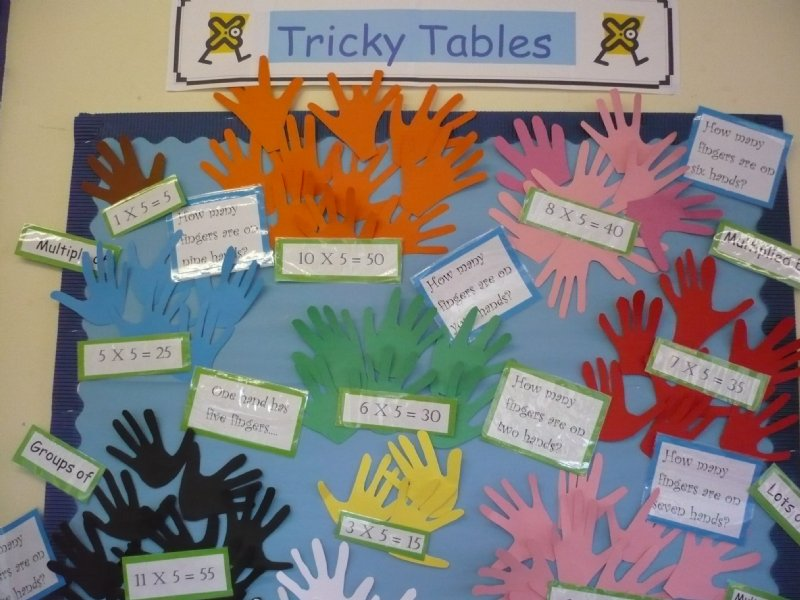 Classroom Ideas Year 3 ~ Primary classroom displays for ks year