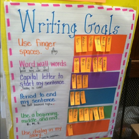 Classroom Ideas Display : Classroom display ks wall displays