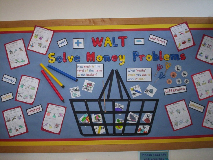 Classroom Display Ideas Ks3 ~ Classroom display ks wall displays