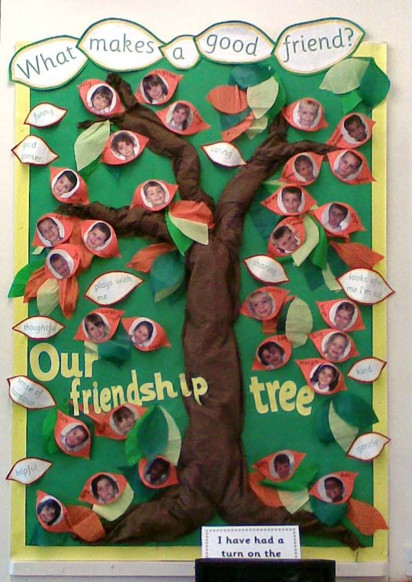 Classroom displays for eyfs class display ideas wall for Friendship tree template