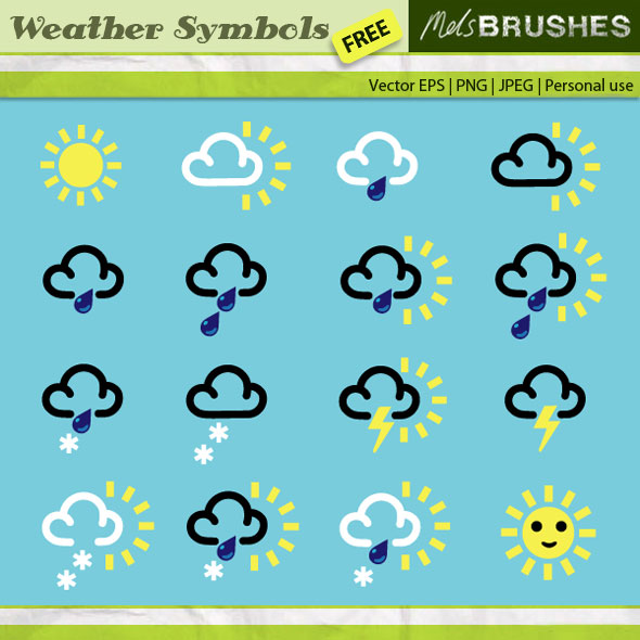 Weather Activities and Resources KS1 | Teaching about ...