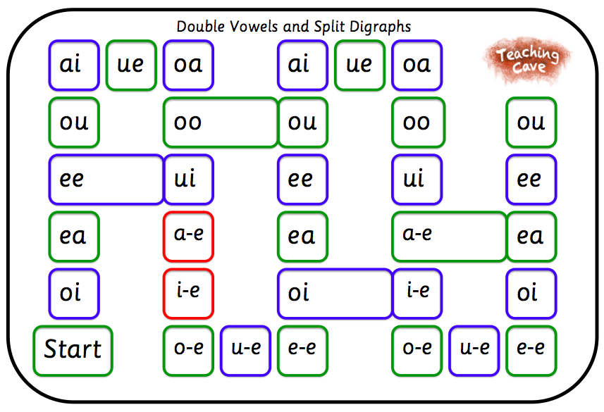 Double Vowels Related Keywords & Suggestions - Double Vowels Long Tail ...