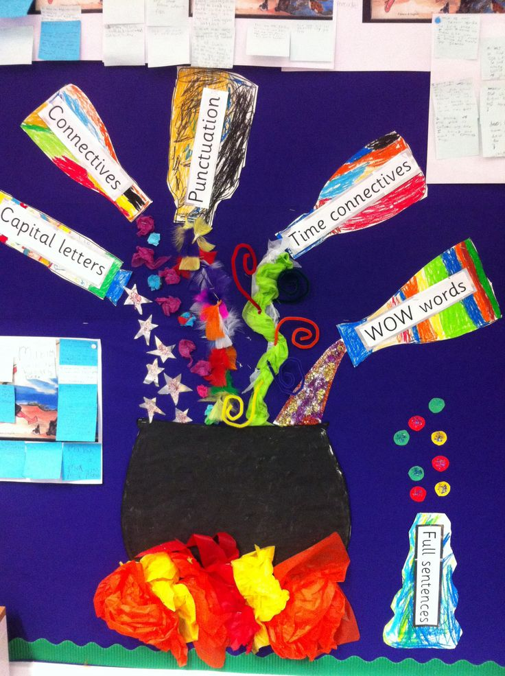 Classroom Decoration For Primary Classes ~ Primary classroom displays for ks year
