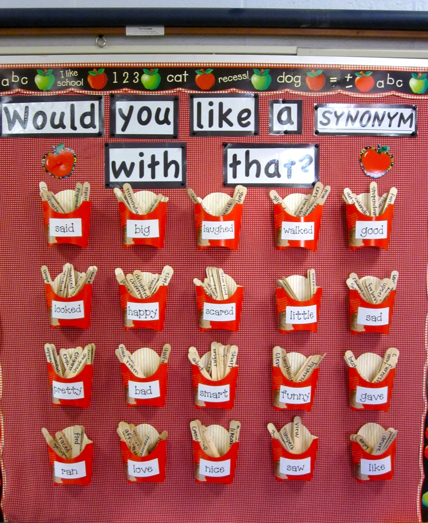 Primary Classroom Displays for KS2 | Year 3| Year 4 | Year