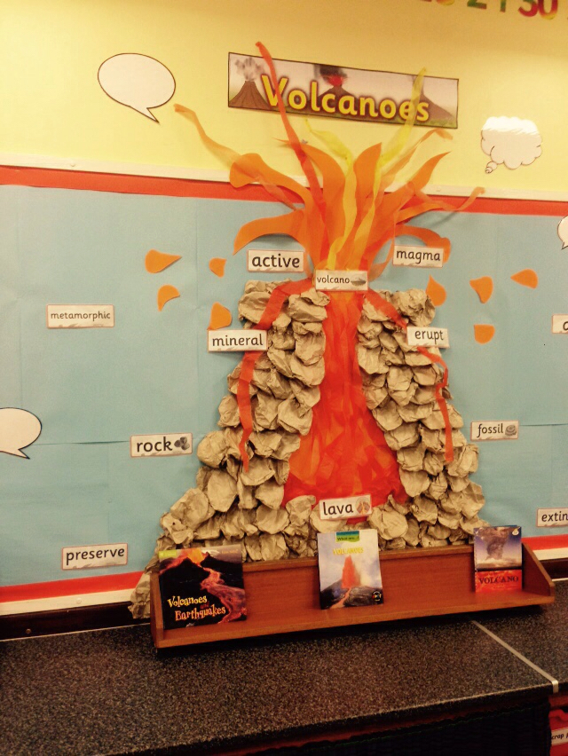 Classroom Display | KS1 | Display | Wall Displays ...