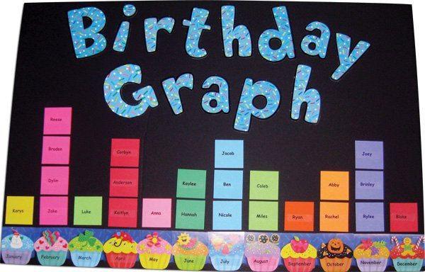Bar Charts | Venn Diagrams | Tree Diagrams | Games ...