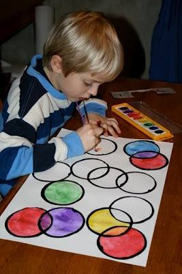 Art And Lesson Ideas For Ks1 Art Activities And