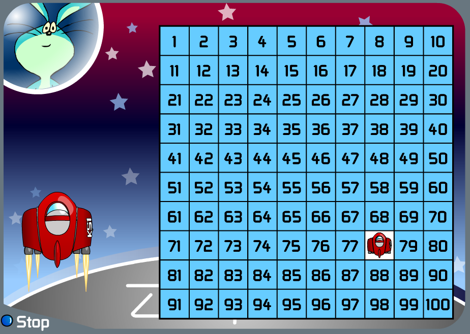 Addition, Subtraction, Multiplication & Times Tables Games for KS1 ...