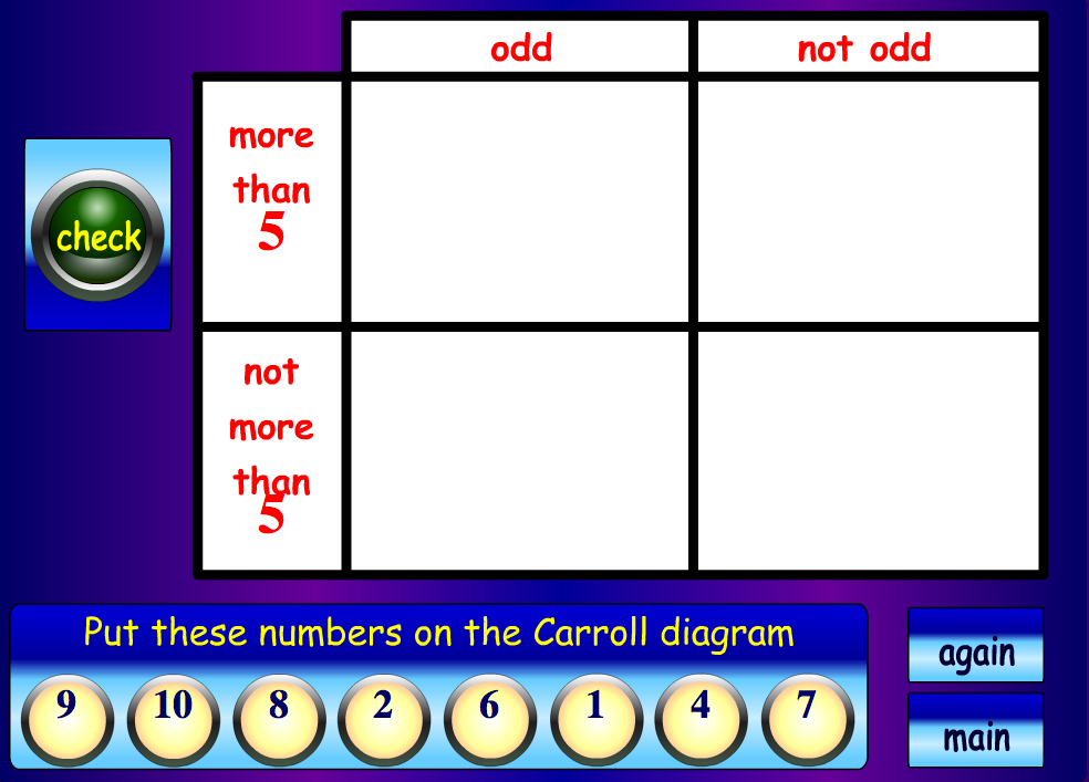 Venn diagrams and carroll diagrams for ks1 bar chart year 1 carroll diagrams ccuart Image collections