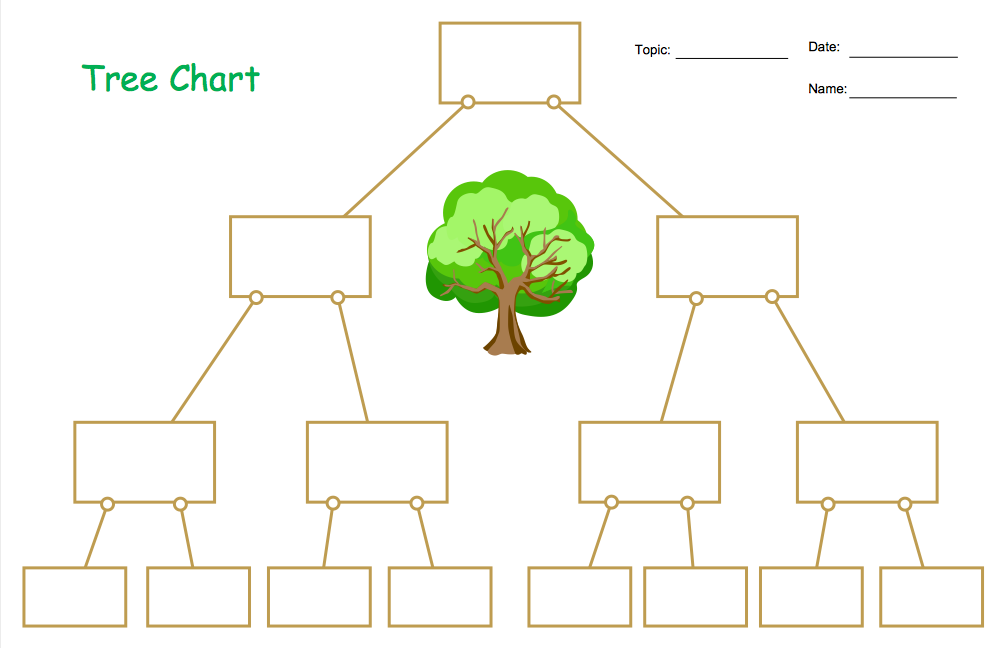 Tree venn diagram akbaeenw tree venn diagram ccuart Images