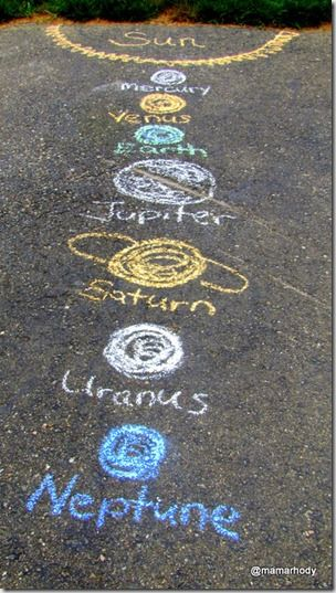 Solar System Planets Moon Teaching Resources Ks1