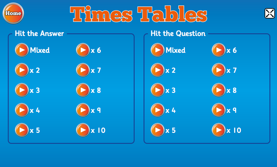 Times Tables Games Ks2 Multiplication Games Lesson