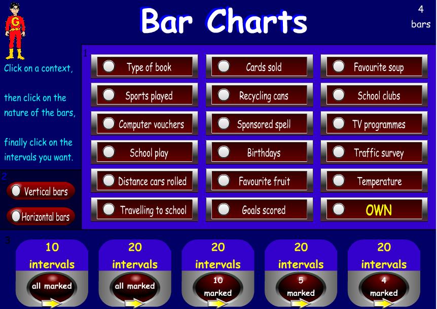 Venn Diagrams Carroll Diagrams KS2 Bar Chart Year